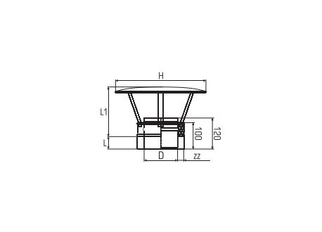 Dubbelwandig rookkanaal RVS, eenvoudige regenkap, diameter Ø130-180
